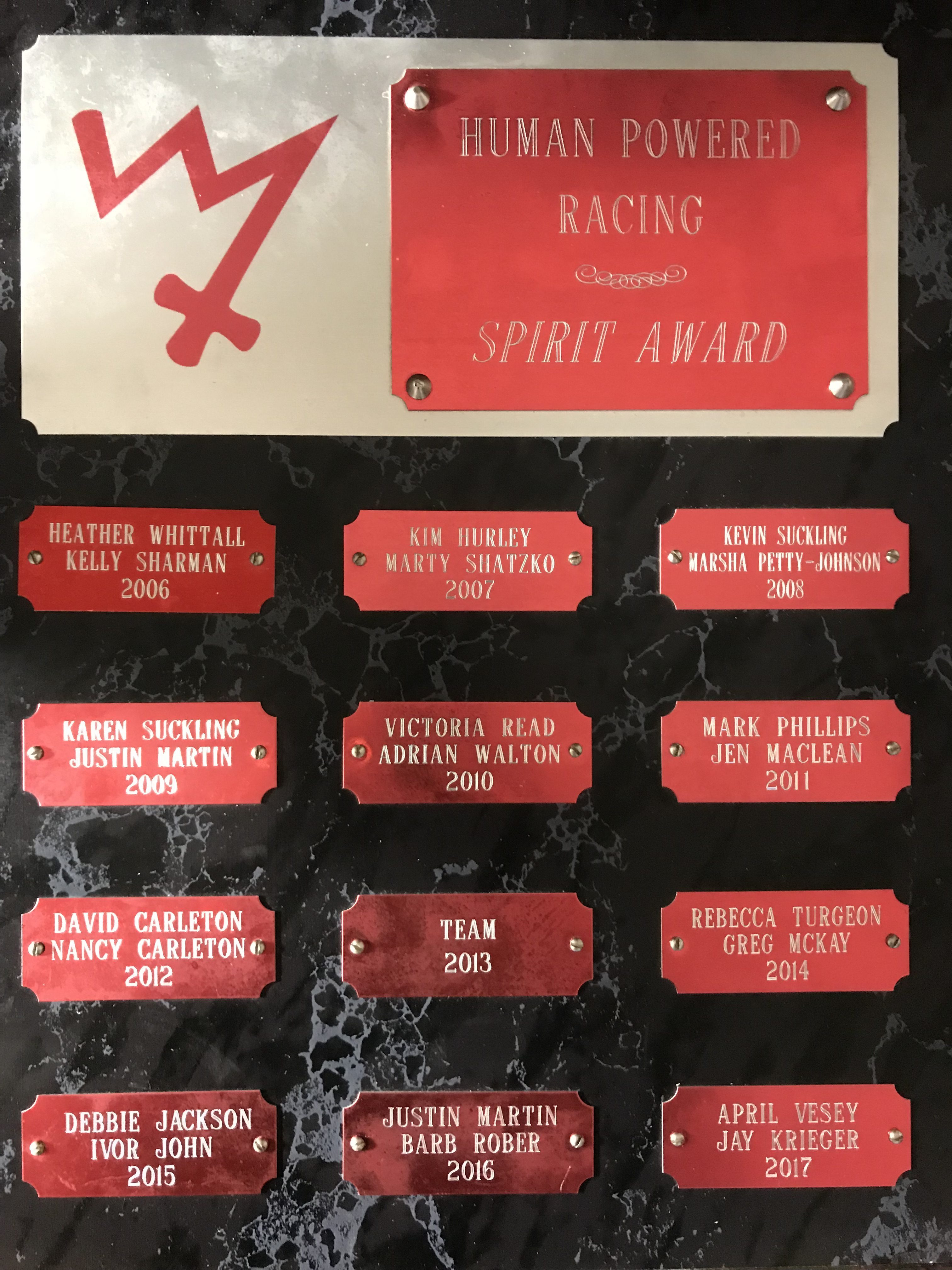 Spirit award plaque